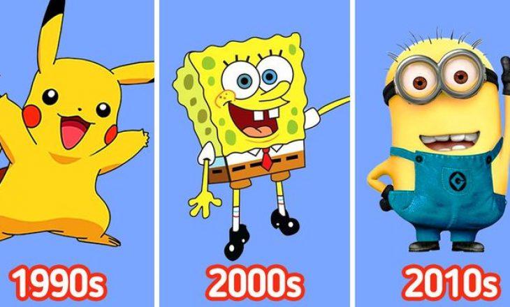 Pse shumë personazhe të filmave të animuar janë ngjyrë të verdhë?