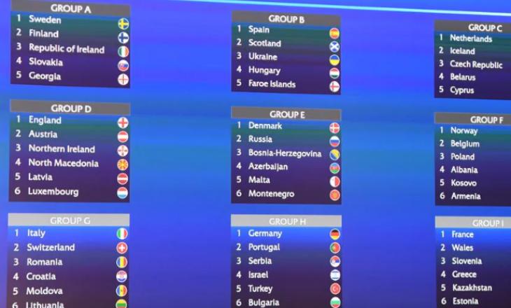 """Kualifikimet e Kampionatit Botëror """"Zelanda e Re 2023"""" përballin Kosovën dhe Shqipërinë"""