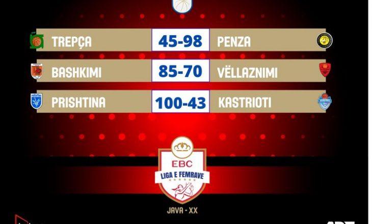 """Caktohen çiftet gjysmëfinale në """"Play-off""""-in e Ligës së Femrave në basketboll"""