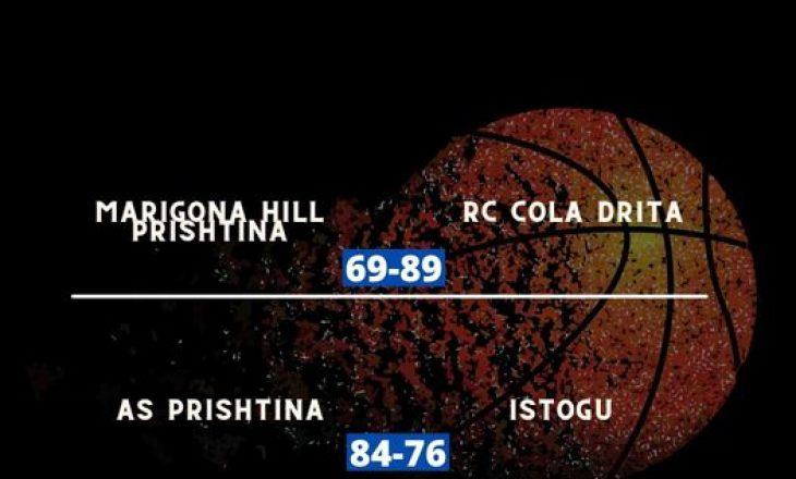 RC Cola Drita shkon në finalen e Ligës së Parë, mposht Marigona Hill Prishtinën