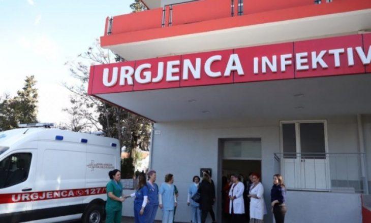 Shqipëri: Nëntë të vdekur nga COVID-19