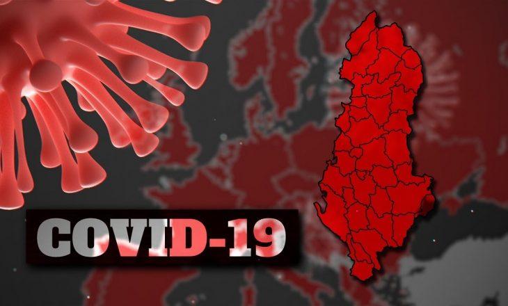 Vdesin 4 persona në Shqipëri nga COVID-19 dhe shënohen 169 raste