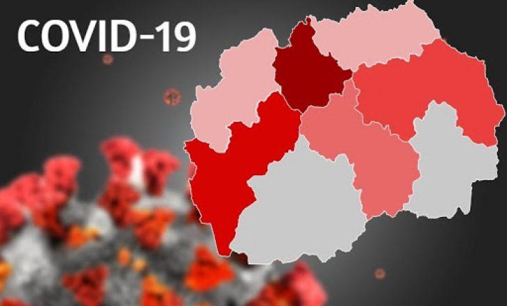 35 të vdekur si pasojë e COVID-19 në Maqedoninë e Veriut