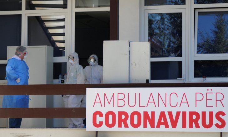 Mbi 9 mijë raste aktive me COVID-19