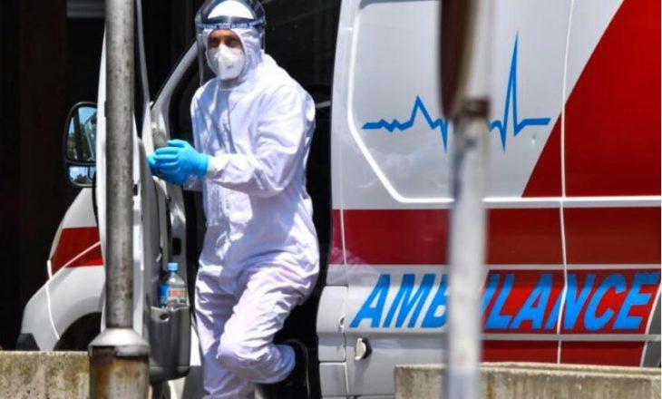 19 të vdekur dhe 27 raste të reja me COVID-19 në Maqedoninë e Veriut