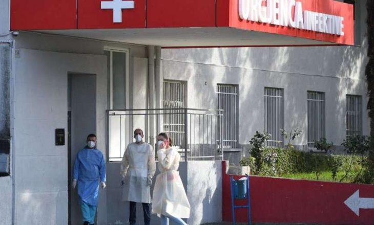 Një i vdekur dhe 12 raste të reja me COVID-19 në Shqipëri