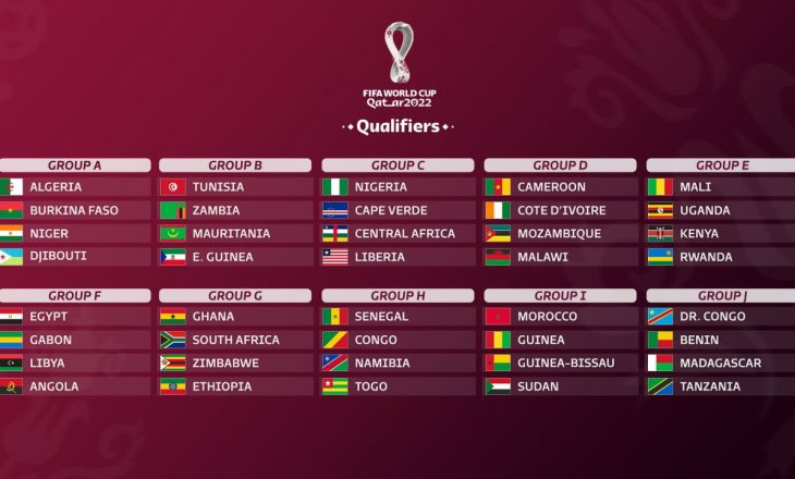 """Grupet kualifikuese afrikane për Kupën e Botës """"Qatar 2022"""" shtyhen për shtator"""