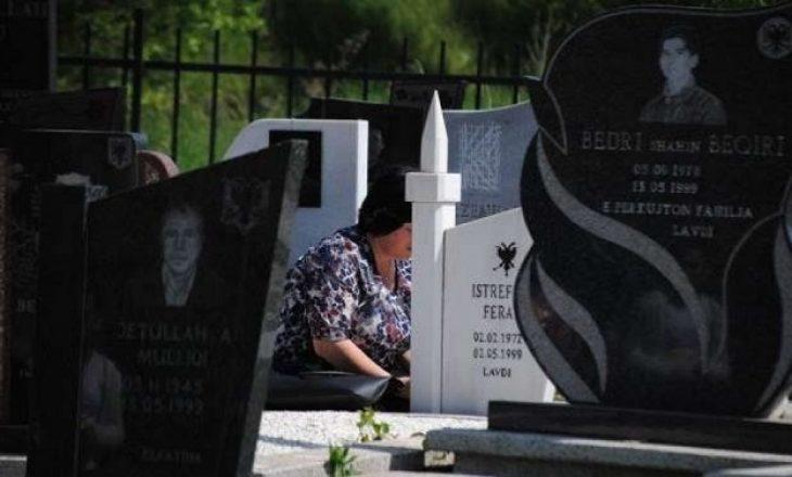 22 vjet nga masakra e Studimes në Vushtrri