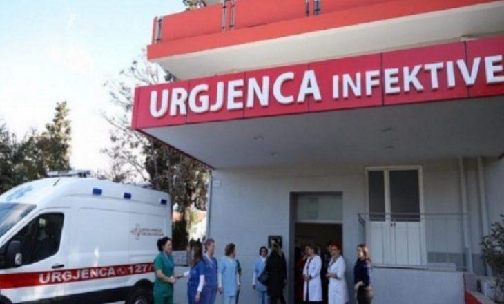 Shqipëri: Një i vdekur dhe gjashtë raste të reja me COVID-19