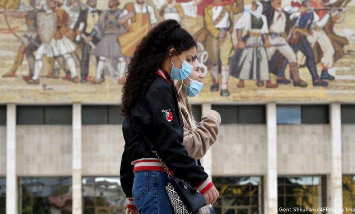 Shqipëria regjistron 22 raste të reja me COVID-19, asnjë viktimë