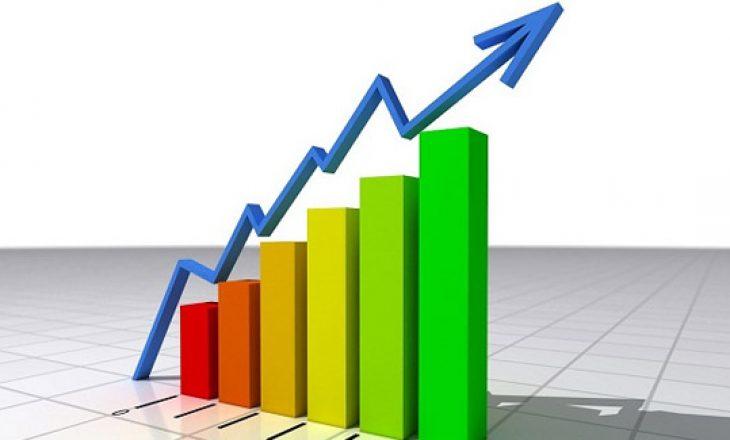 Rritja ekonomike 3.7% cilësohet e arritshme