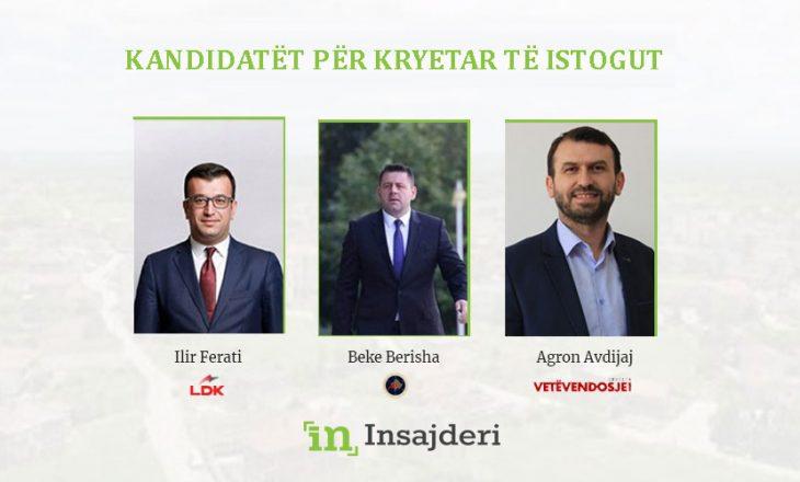Gara – mes shumë kandidatëve për – kryetar të Istogut