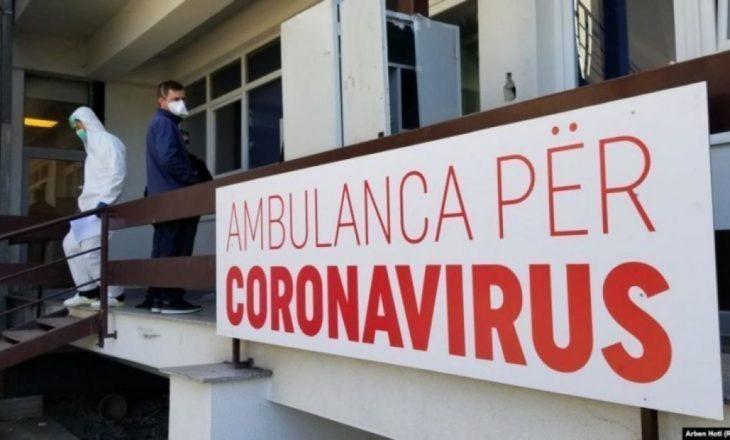 Rreth 22 mijë raste aktive me COVID-19 në Kosovë, prinë Prishtina
