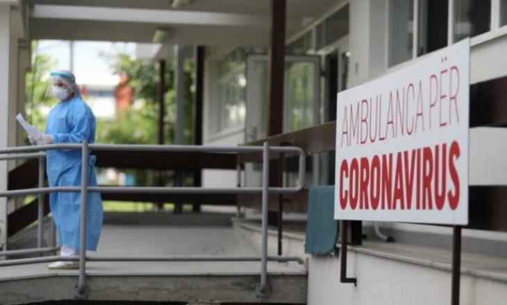 19 të vdekur dhe 703 raste të reja me Coronavirus