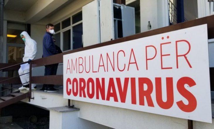 32 raste të reja dhe asnjë i vdekur nga COVID-19