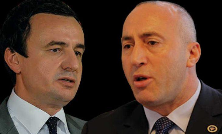"""""""Refuzoi gazin amerikan"""", Haradinaj kërkon sërish dorëheqjen e Kurtit"""