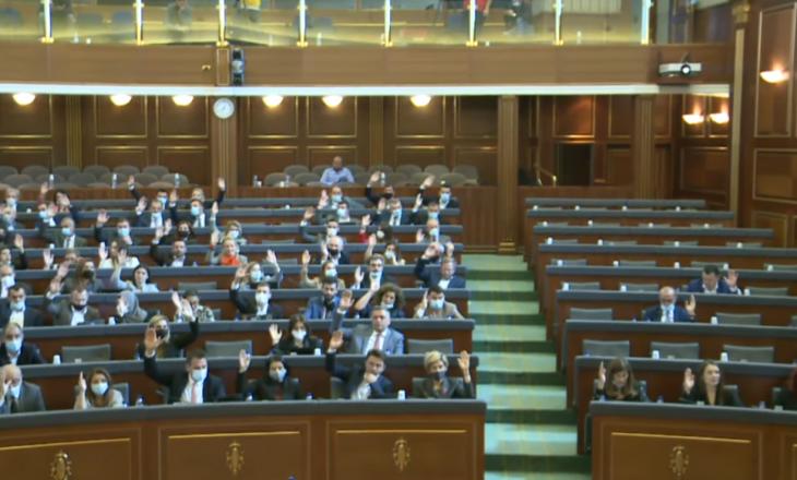 Kuvendi ratifikon disa marrëveshje ndërkombëtare, përfshirë atë për financim shtesë të COVID-19